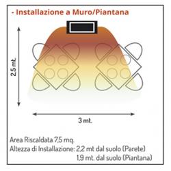 LAMPADA INFRAROSSI RISCALDANTE installazione a muro/pianta - Klimago