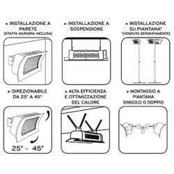 LAMPADA INFRAROSSI RISCALDANTE installazione - Klimago